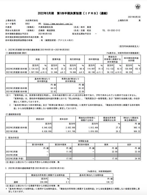 スクリーンショット 2021-08-03 12.14.11