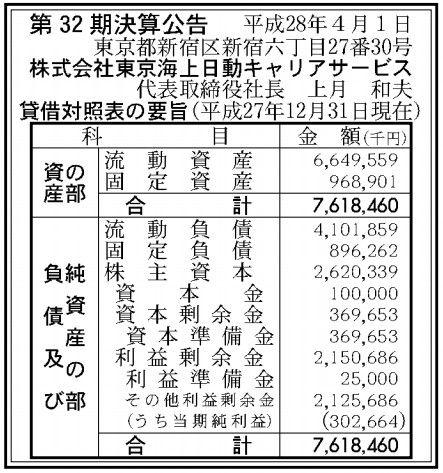 東京海上日動キャリアサービス決算