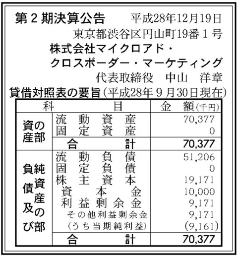 bandicam 2016-12-19 10-50-16-295