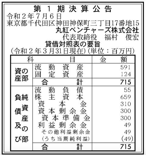 スクリーンショット 2020-07-06 8.41.17