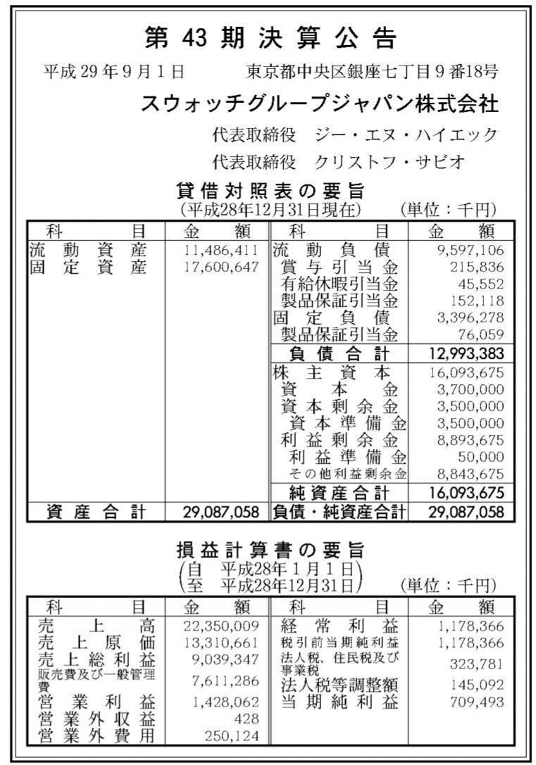 size 40 1f08f db250 官報ブログ : スイスの時計ブランド日本法人「スウォッチ ...
