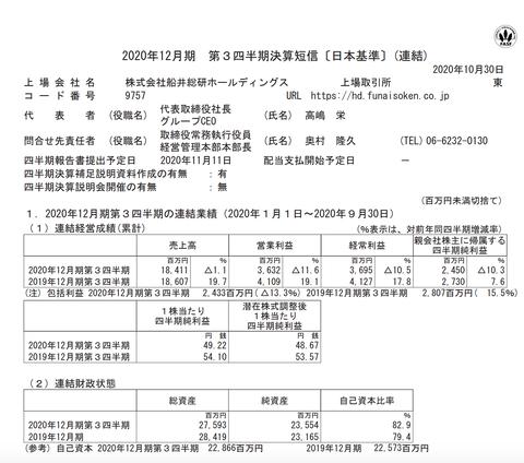 船井総研ホールディングス 2020年12月期第3四半期決算