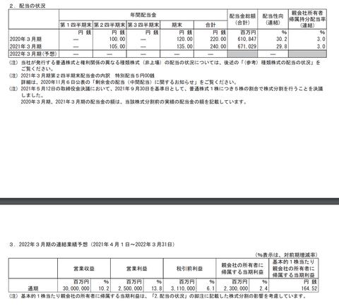 スクリーンショット 2021-05-12 13.33.35