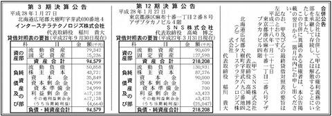 SNS株式会社_業績