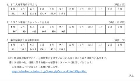 スクリーンショット 2020-10-16 17.58.37