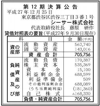 シーサー株式会社_業績