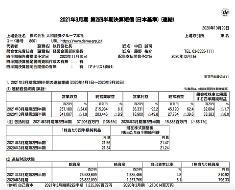 大和証券グループ本社 2021年3月期第2四半期決算