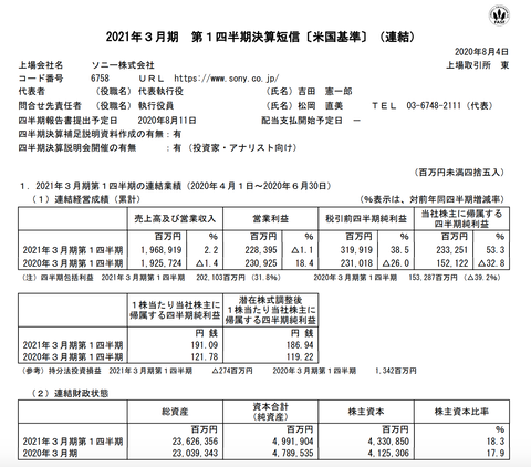 ソニー 2021年3月期第1四半期決算