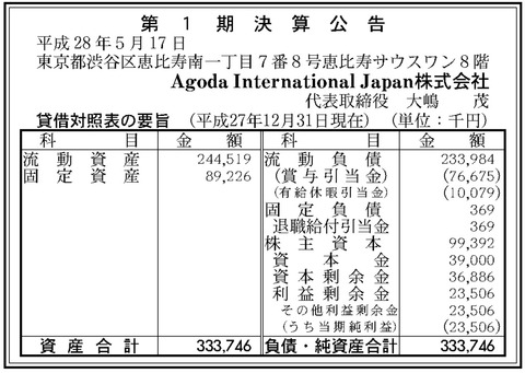 Agoda International Japan決算