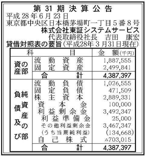 東証システムサービス決算