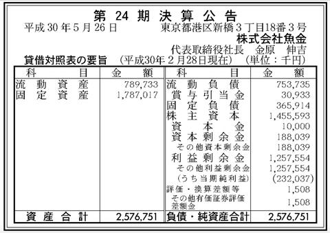 居酒屋「魚金」決算公告(第24期)