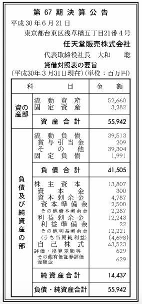 任天堂関連商品の卸売業「任天堂販売」決算公告(第67期)