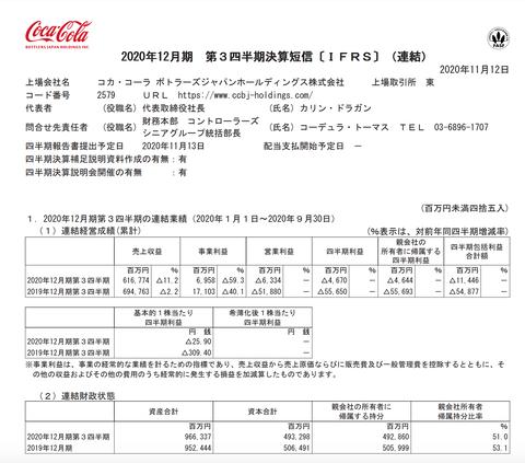 コカ・コーラボトラーズジャパンHD 2020年12月期第3四半期決算