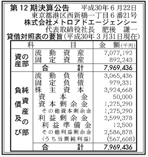 東京メトロの広告会社「メトロアドエージェンシー」決算公告(第12期)