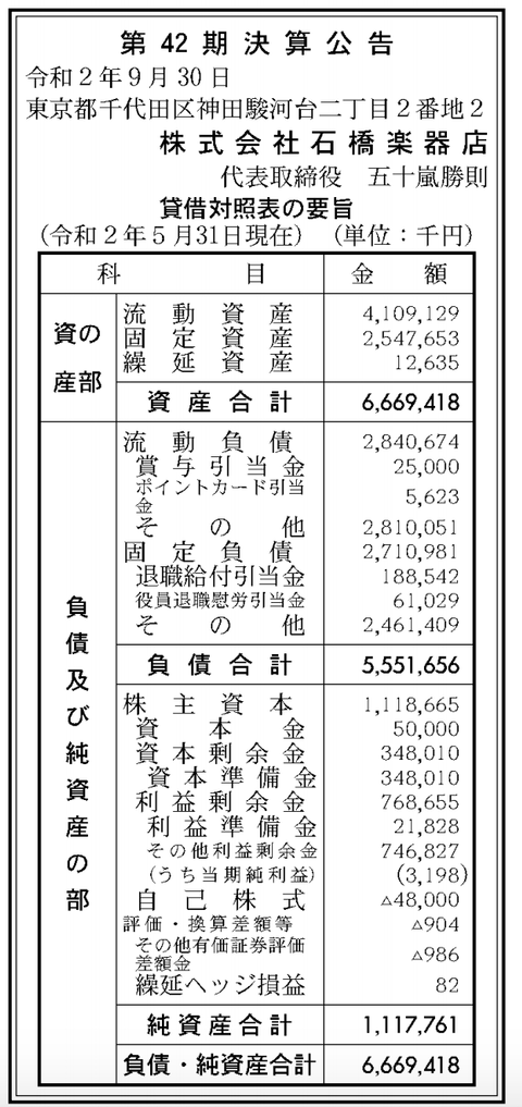 石橋楽器店 決算公告(第42期)
