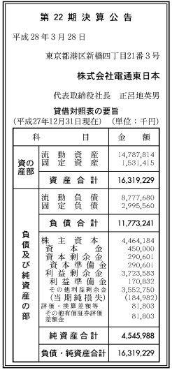 電通東日本決算
