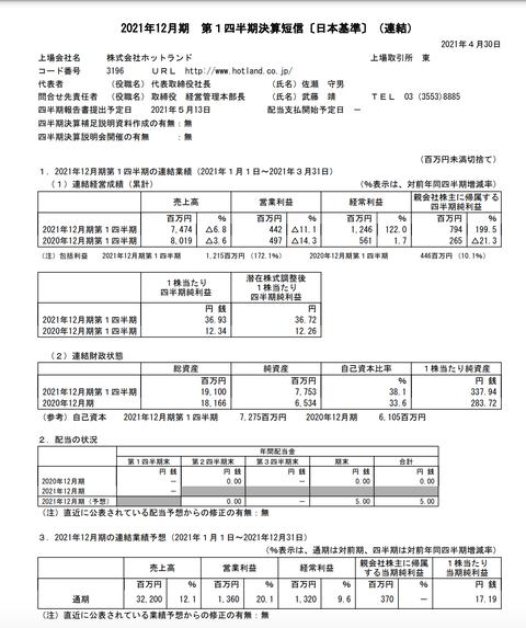 スクリーンショット 2021-04-30 20.11.33
