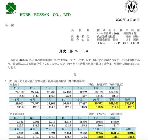神戸物産 月次業績(2020年10月度)