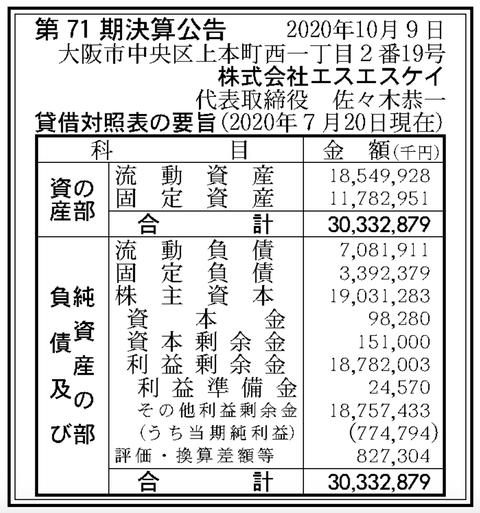 総合スポーツ用品のSSK「株式会社エスエスケイ」決算公告(第71期)