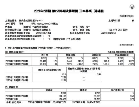 西松屋チェーン 2021年2月期第2四半期決算