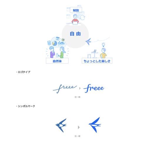 スクリーンショット 2021-06-22 17.14.01