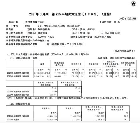 豊田通商 2021年3月期第2四半期決算