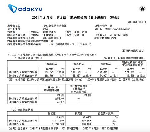 小田急電鉄 2021年3月期第2四半期決算