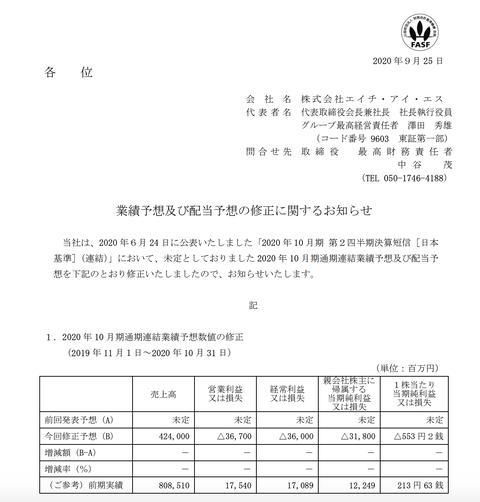 エイチ・アイ・エスが2020年10月期通期決算予想を発表