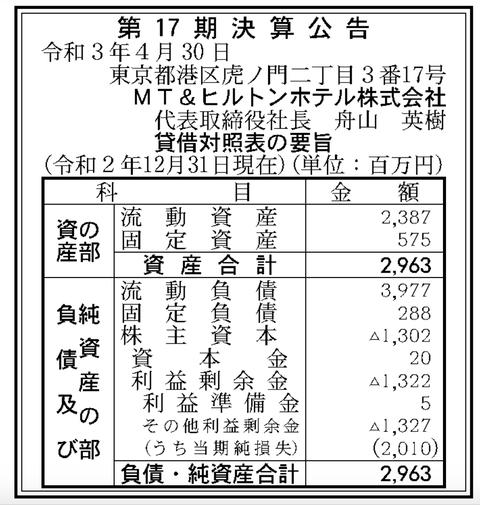 スクリーンショット 2021-04-30 9.34.34