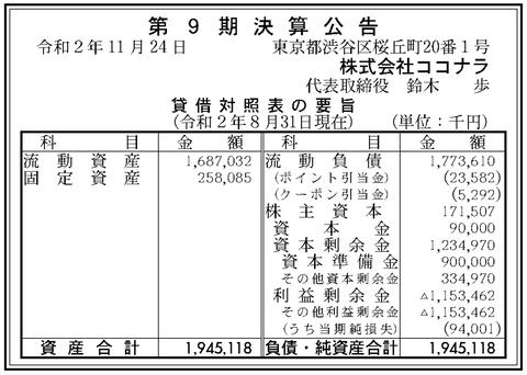 スキルのフリーマーケット「ココナラ」決算公告(第9期)