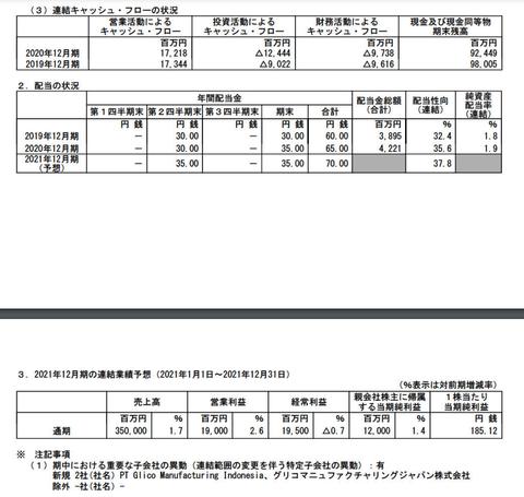 スクリーンショット 2021-03-03 9.52.58