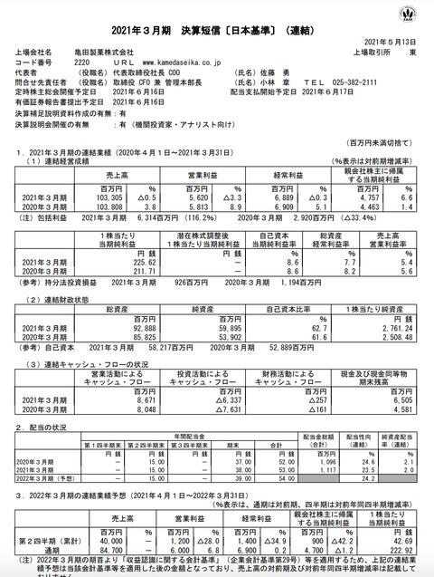 スクリーンショット 2021-05-13 13.36.51