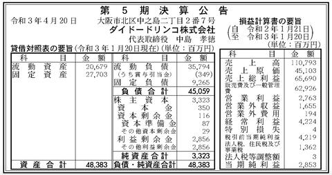 スクリーンショット 2021-04-20 8.58.41