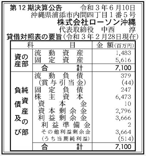 スクリーンショット 2021-06-10 8.59.53