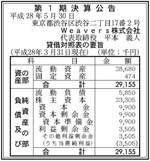 Weavers株式会社