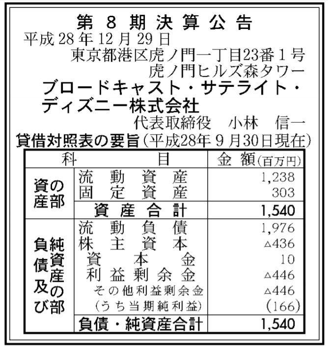 官報ブログ : ディズニーTVチャ...