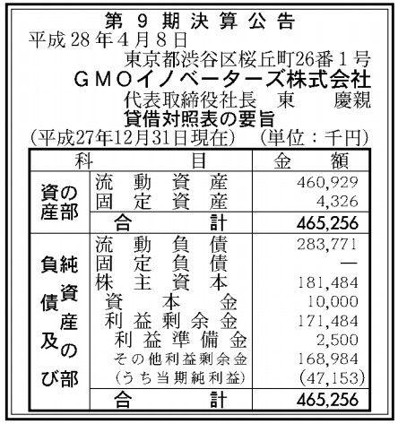 GMOイノベーターズ決算