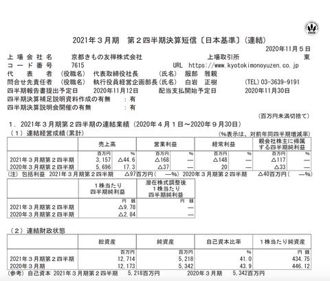 京都きもの友禅 2021年3月期第2四半期決算