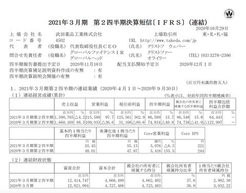 武田薬品工業 2021年3月期第2四半期決算