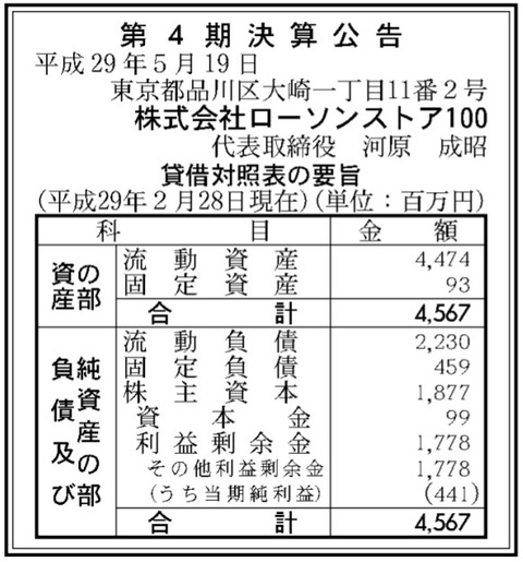 bandicam 2017-05-22 10-25-32-334
