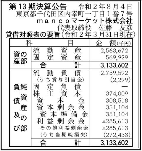 ソーシャルレンディング「maneo」の maneoマーケット株式会社 決算公告(第13期)