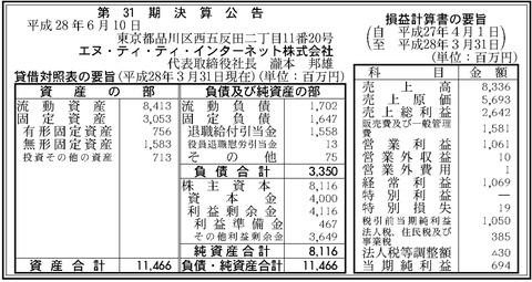 NTTインターネット