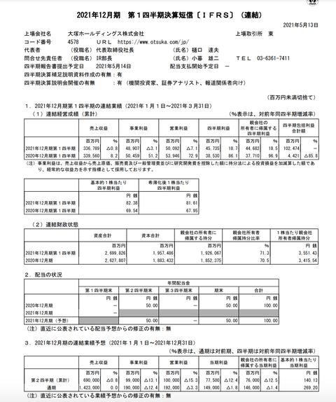 スクリーンショット 2021-05-13 13.55.28