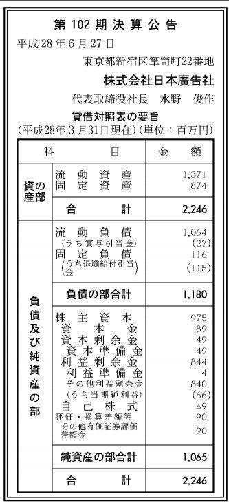 日本廣告社決算