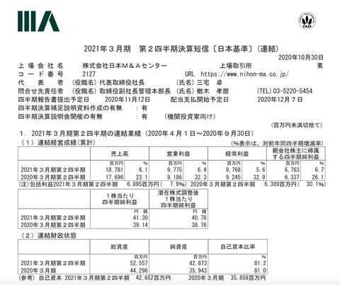 日本M&Aセンター 2021年3月期第2四半期決算