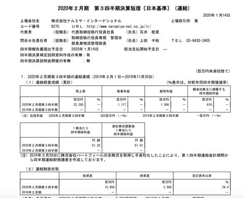 スクリーンショット 2020-01-20 7.44.40