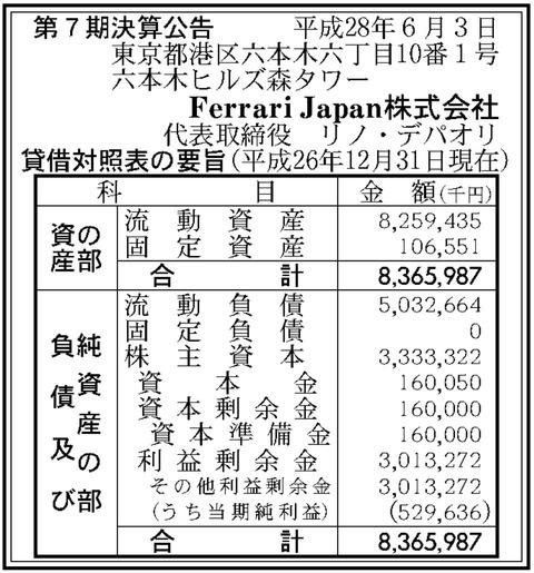 Ferrari Japan決算