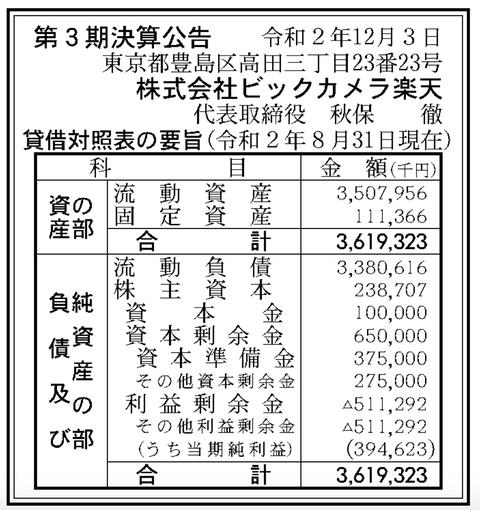 ビックカメラ楽天 決算公告(第3期)