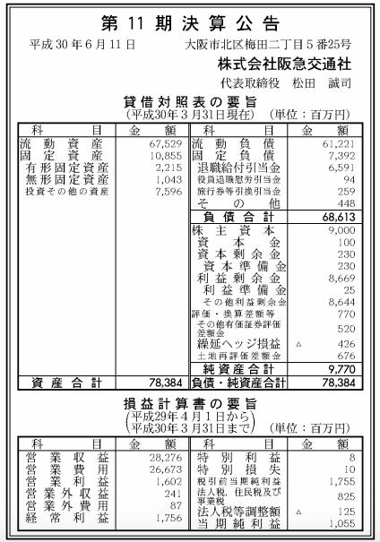 スクリーンショット 2018-06-11 9.01.49