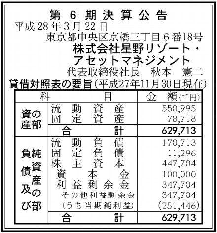 星野リゾートアセットマネジメント_決算